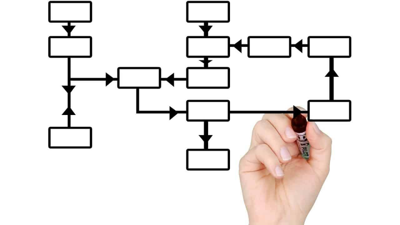 Comment opérer au mieux la mutation d'une entreprise