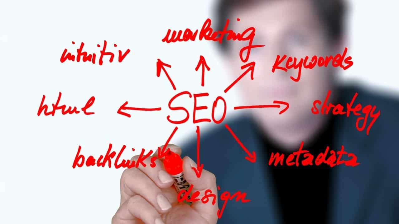 Stratégie digitale : tout ce qu'il faut savoir pour maximiser votre visibilité !