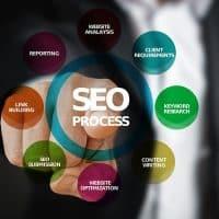 Site internet : confiez son référencement à une bonne agence SEO Liège